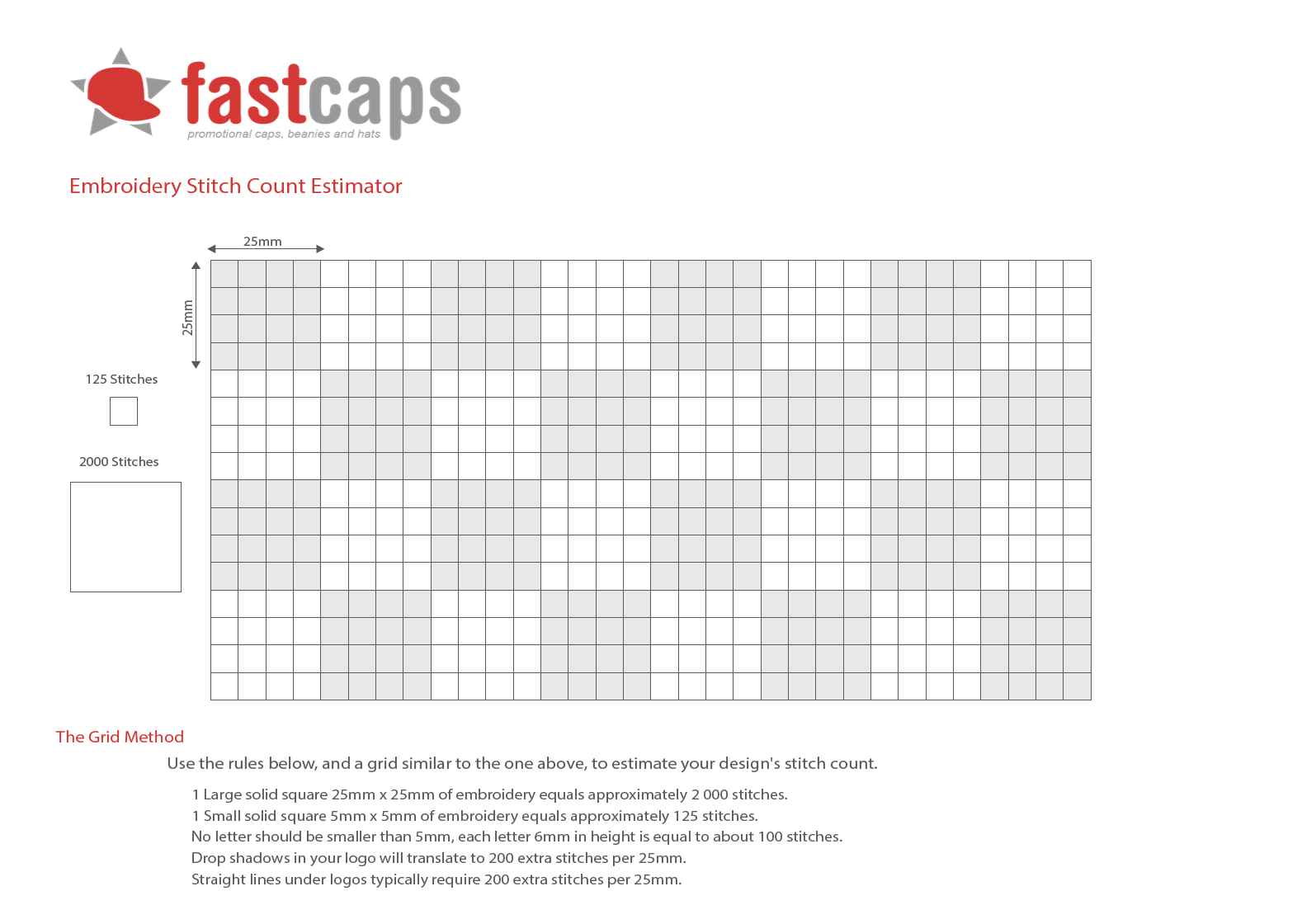 Fast Caps Embroidery Stitch Count Estimator